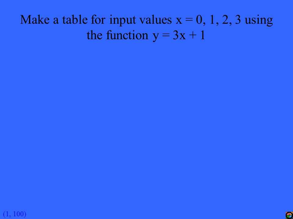 (1, 100) Make a table for input values x = 0, 1, 2, 3 using the function y = 3x + 1