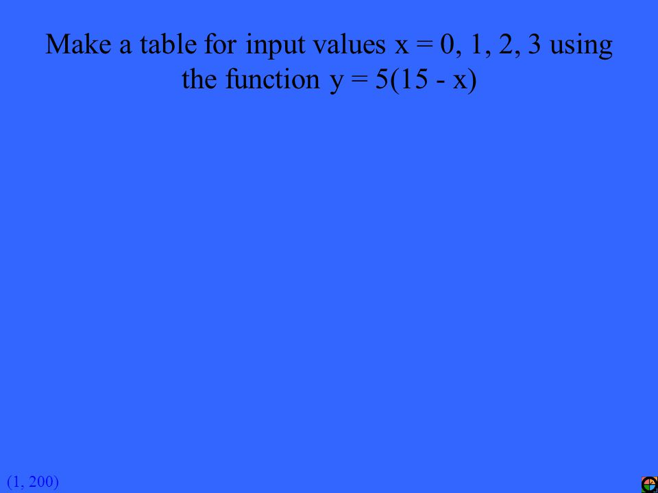 (1, 200) Make a table for input values x = 0, 1, 2, 3 using the function y = 5(15 - x)