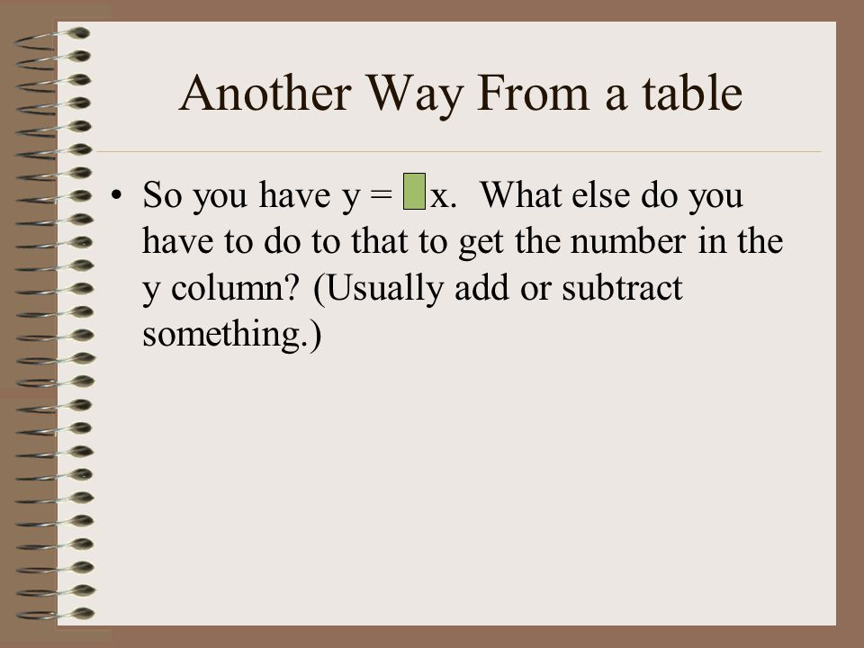 Another Way From a table So you have y = x.