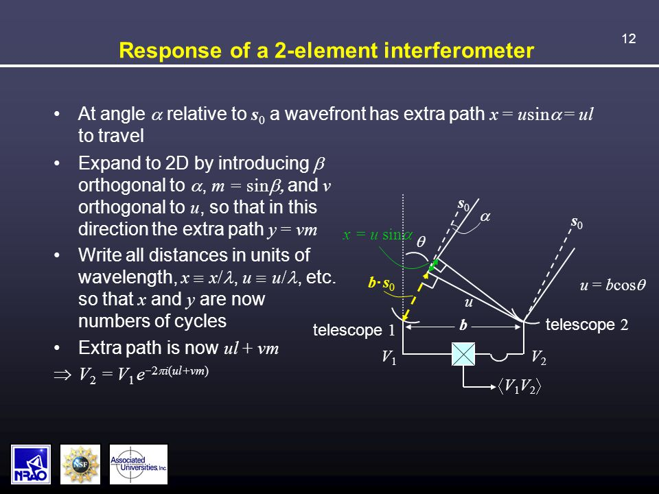 12 Response of a 2-element interferometer At angle  relative to s 0 a wavefront has extra path x = usin  = ul to travel Expand to 2D by introducing  orthogonal to , m = sin  and v orthogonal to u, so that in this direction the extra path y = vm Write all distances in units of wavelength, x  x/, u  u/, etc.