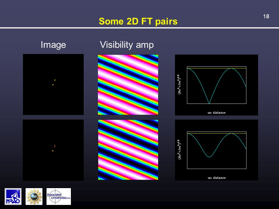 18 Image Visibility amp Some 2D FT pairs