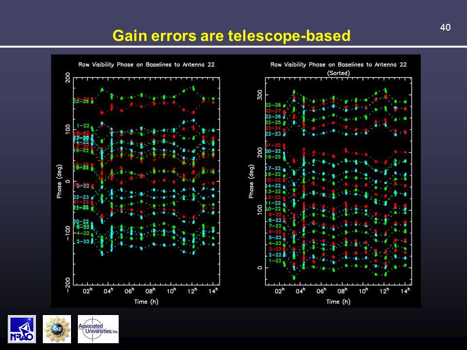 40 Gain errors are telescope-based