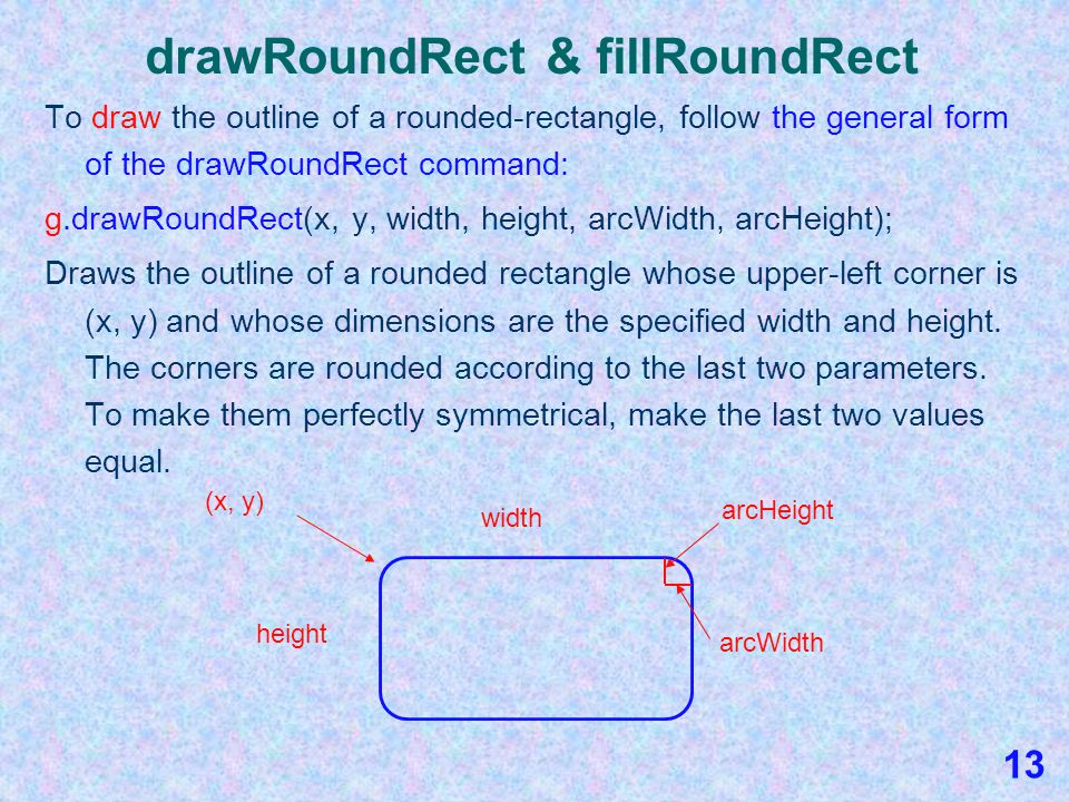 The drawRect & fillRect Commands To draw the outline of a rectangle with upper left corner represented by the point (50, 200) that has a width of 300 and a height of 150 use: g.drawRect(50, 200, 300, 150); To paint a rectangle with upper left corner represented by the point (50, 200) that has a width of 300 and a height of 150 use: g.fillRect(50, 200, 300, 150); To draw an outline of a figure, the method name will always start with the word draw .