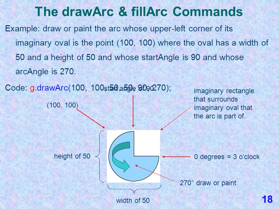 The drawArc & fillArc Commands To draw or paint an arc, use one of the following: g.drawArc(x, y, width, height, startAngle, arcAngle); or g.fillArc(x, y, width, height, startAngle, arcAngle); This command draws the outline of an arc that is a portion of an oval.