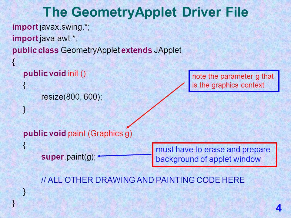 3 Structure of a Simple Applet Program Simple painting and drawing applet programs only need one file. This file doesn't have a main() method like a c