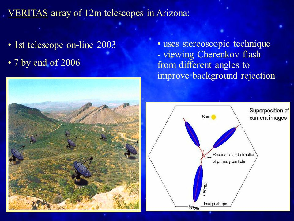 VERITAS array of 12m telescopes in Arizona: 1st telescope on-line 2003 7 by end of 2006 uses stereoscopic technique - viewing Cherenkov flash from different angles to improve background rejection