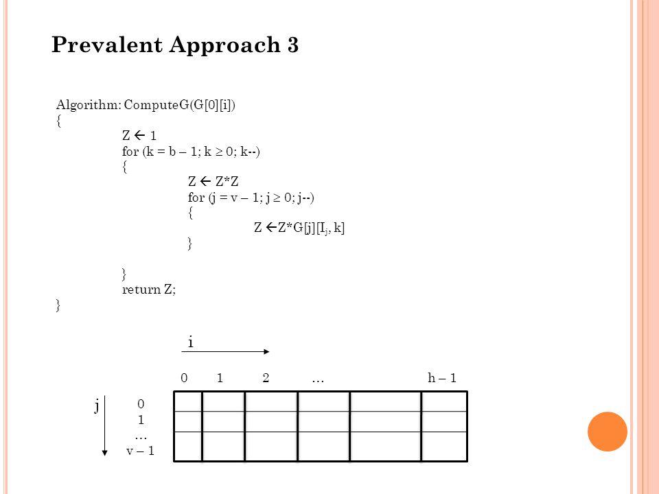 Prevalent Approach 3 Algorithm: ComputeG(G[0][i]) { Z  1 for (k = b – 1; k  0; k--) { Z  Z*Z for (j = v – 1; j  0; j--) { Z  Z*G[j][I j, k] } return Z; } 0 1 2 … h – 1 0 1 … v – 1 i j
