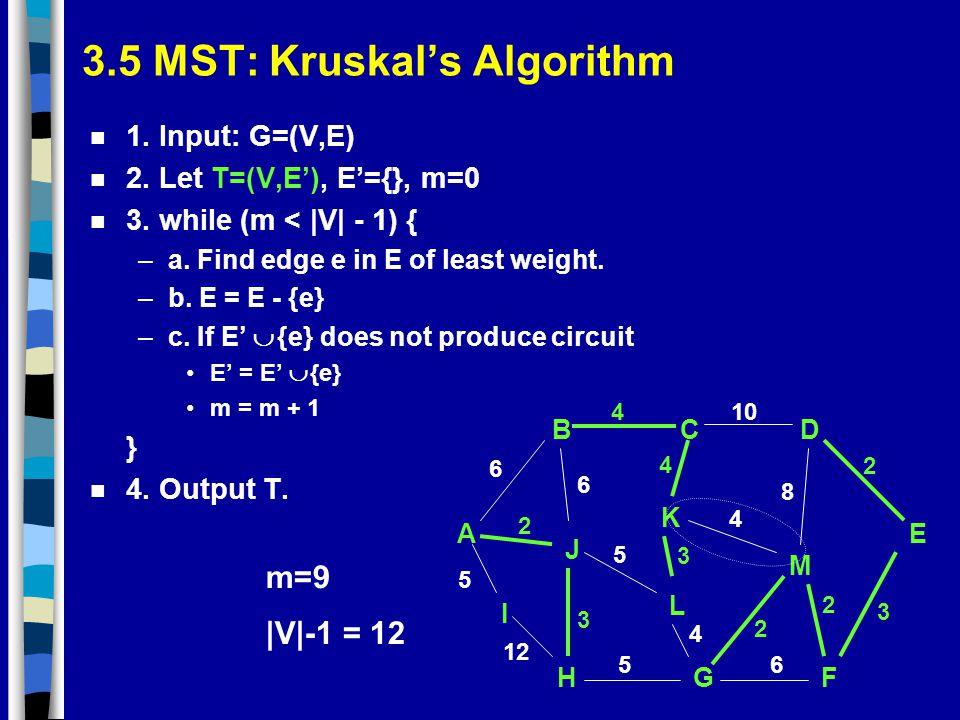 3 3.5 MST: Kruskal's Algorithm n 1. Input: G=(V,E) n 2. Let T=(V,E'), E'={}, m=0 n 3. while (m < |V| - 1) { –a. Find edge e in E of least weight. –b.