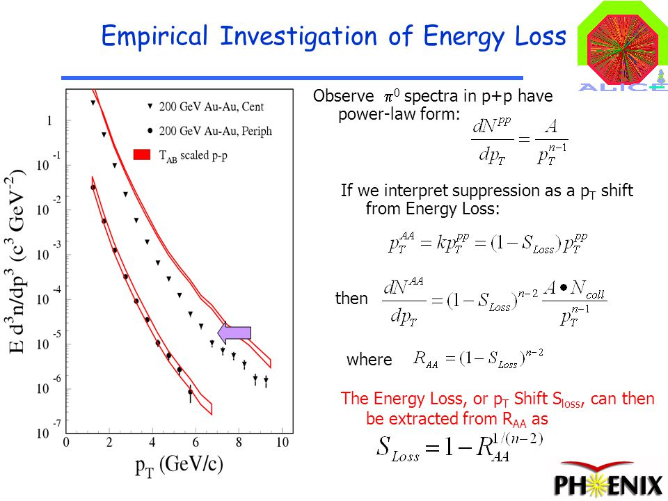 13 Empirical Investigation of Energy Loss Observe  0 spectra in p+p have power-law form: If we interpret suppression as a p T shift from Energy Loss: