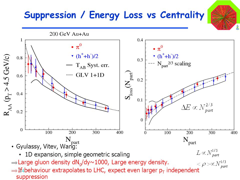 14 Suppression / Energy Loss vs Centrality Gyulassy, Vitev, Wang: 1D expansion, simple geometric scaling  Large gluon density dN g /dy~1000, Large en