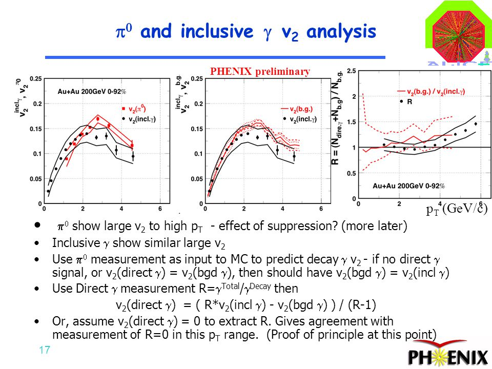 17   and inclusive  v 2 analysis   show large v 2 to high p T - effect of suppression? (more later) Inclusive  show similar large v 2 Use  