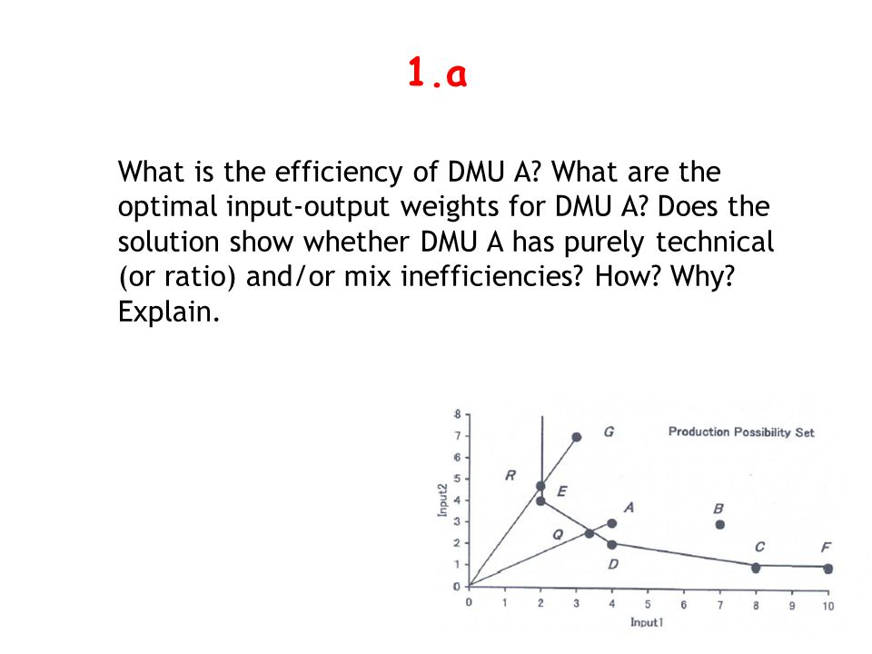 1.a What is the efficiency of DMU A. What are the optimal input-output weights for DMU A.