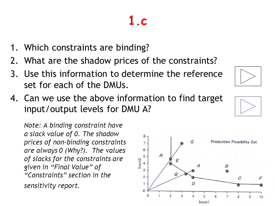 1.c 1.Which constraints are binding. 2.What are the shadow prices of the constraints.