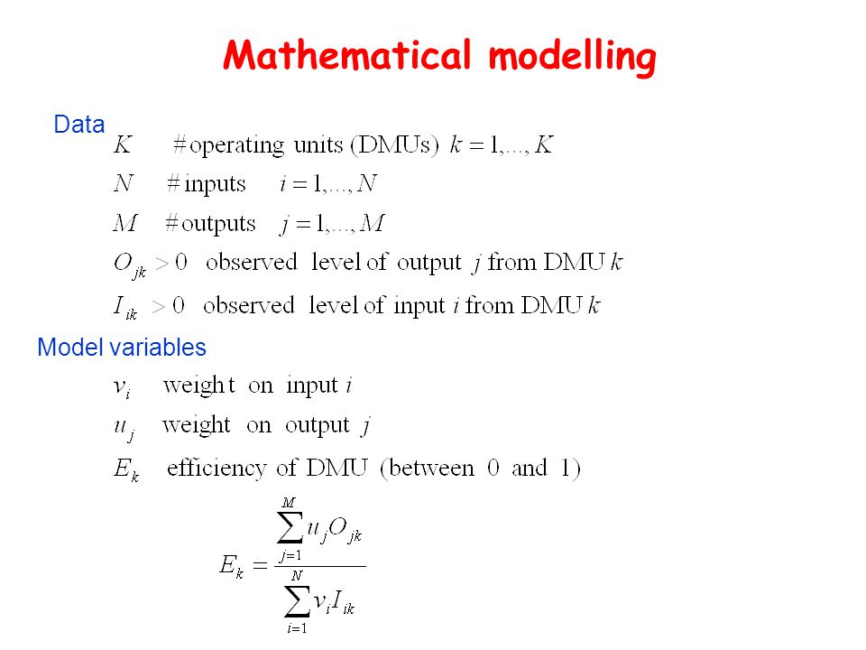 Mathematical modelling Data Model variables