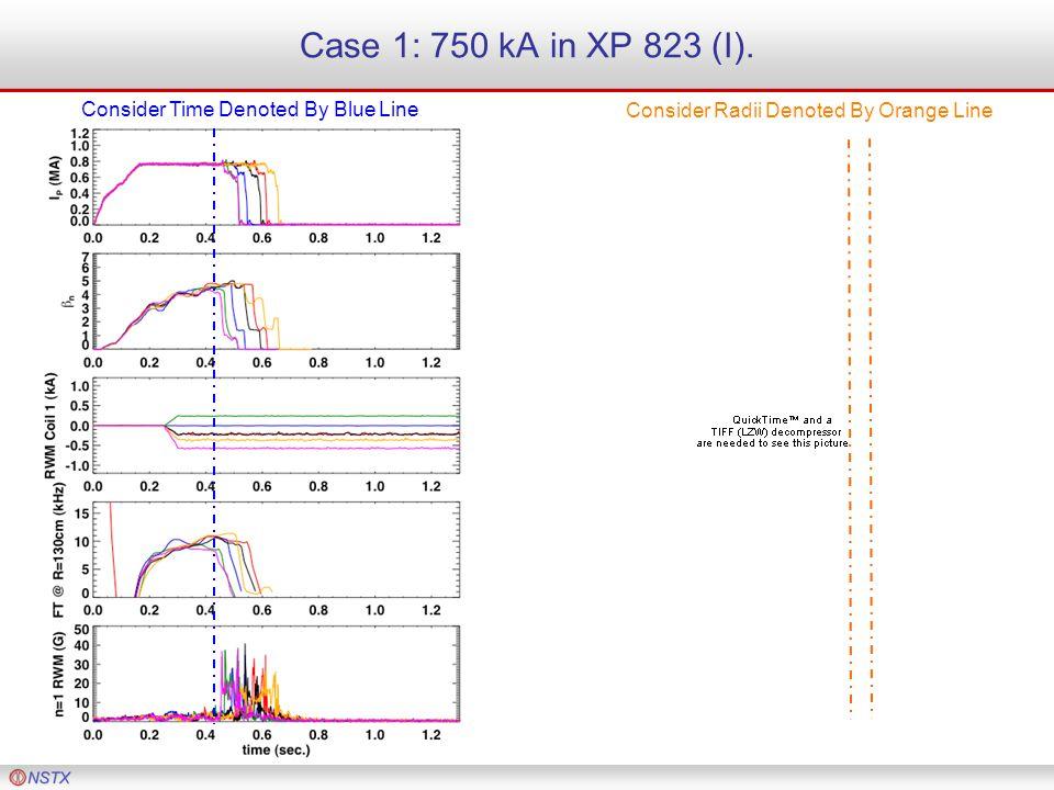 Case 1: 750 kA in XP 823 (I).