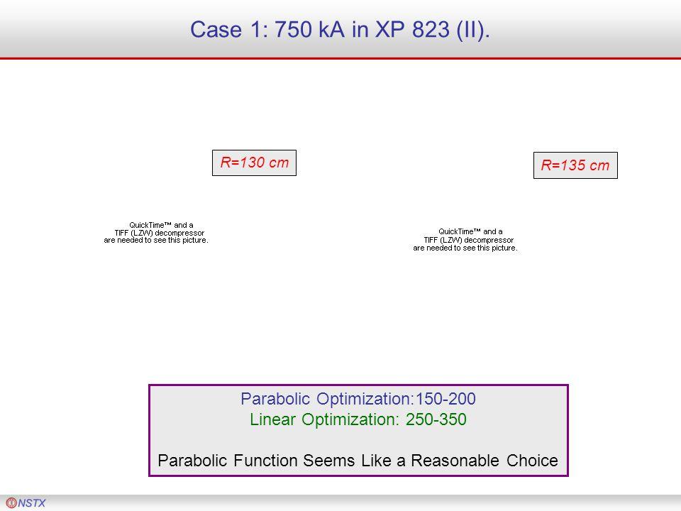 Case 1: 750 kA in XP 823 (II). Parabolic Optimization:150-200 Linear Optimization: 250-350 Parabolic Function Seems Like a Reasonable Choice R=130 cm