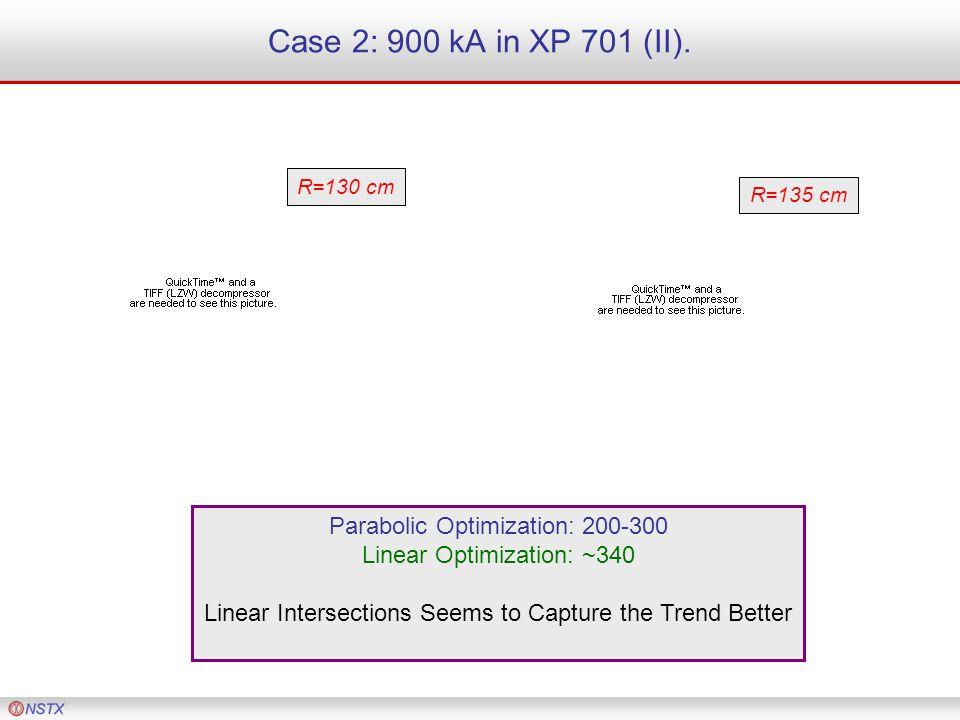 Case 2: 900 kA in XP 701 (II). Parabolic Optimization: 200-300 Linear Optimization: ~340 Linear Intersections Seems to Capture the Trend Better R=130