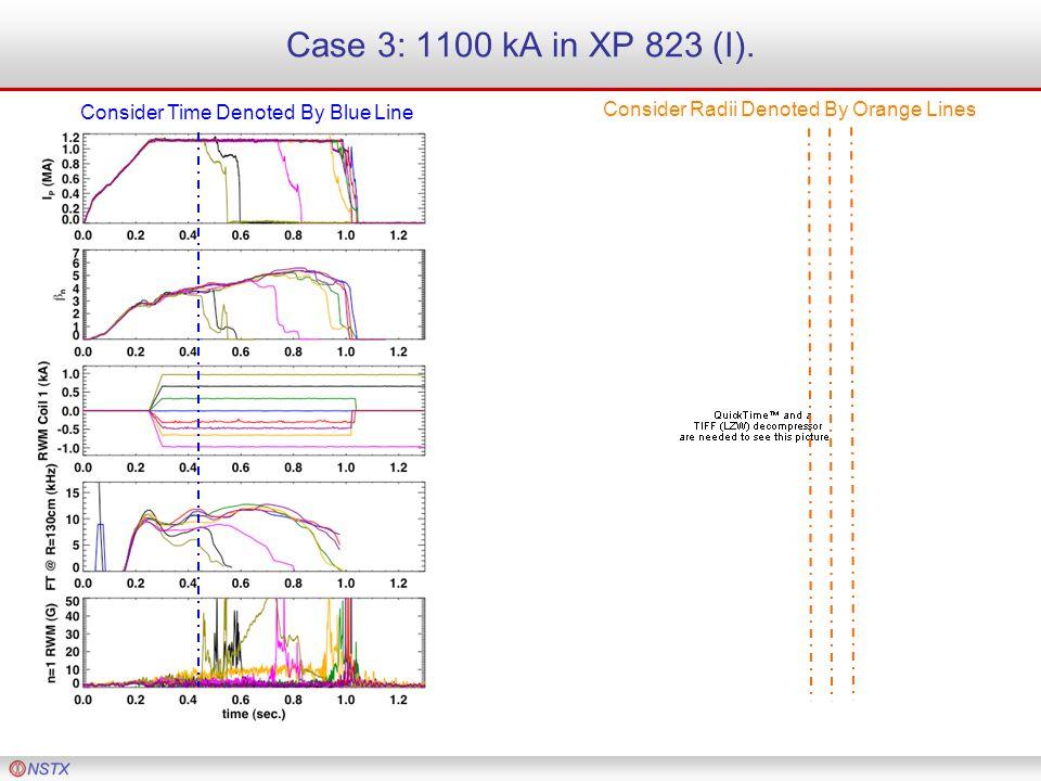 Case 3: 1100 kA in XP 823 (I).