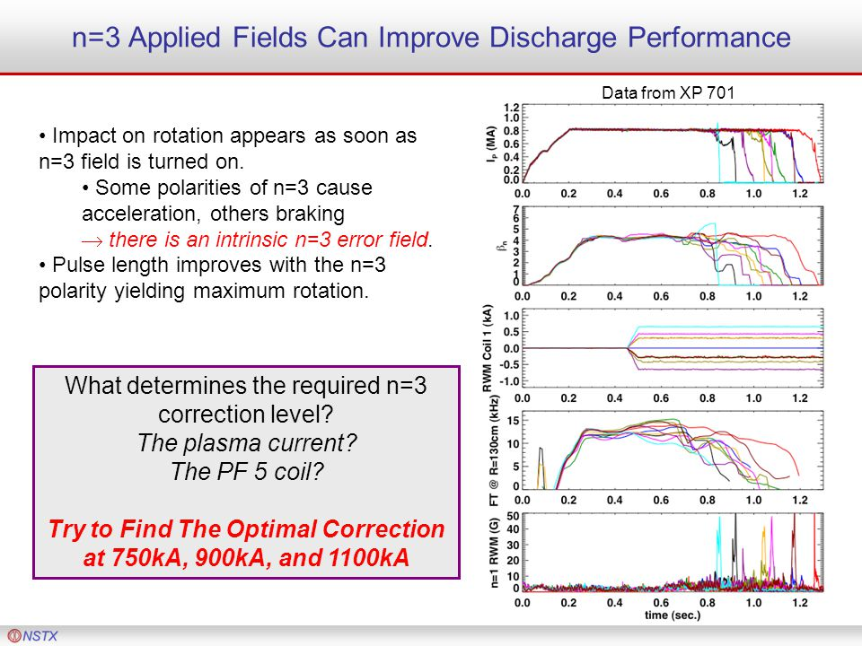 n=3 Applied Fields Can Improve Discharge Performance Impact on rotation appears as soon as n=3 field is turned on.