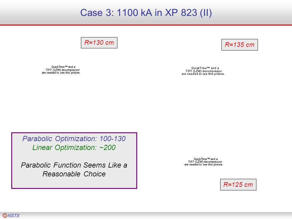 Case 3: 1100 kA in XP 823 (II) Parabolic Optimization: 100-130 Linear Optimization: ~200 Parabolic Function Seems Like a Reasonable Choice R=130 cm R=