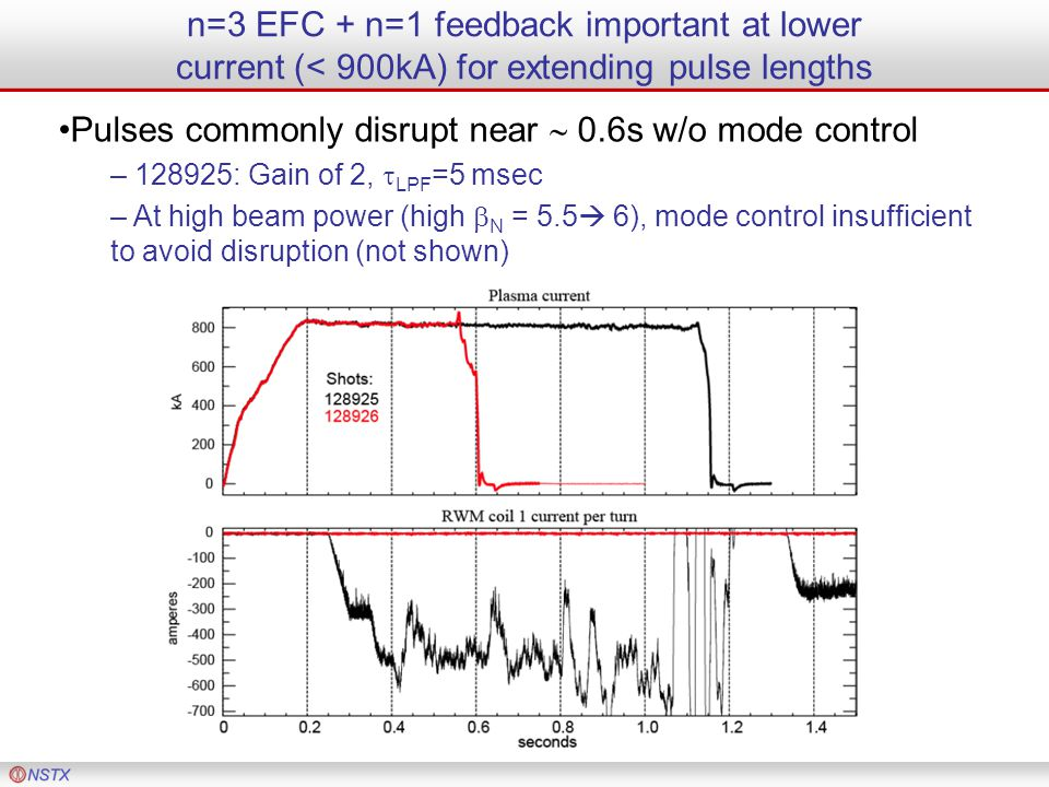 n=3 EFC + n=1 feedback important at lower current (< 900kA) for extending pulse lengths Pulses commonly disrupt near  0.6s w/o mode control – 128925: Gain of 2,  LPF =5 msec – At high beam power (high  N = 5.5  6), mode control insufficient to avoid disruption (not shown)