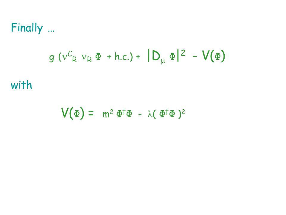 Finally … g ( C R R Φ + h.c.) + |D  Φ | 2 - V( Φ ) with V( Φ ) = m 2 Φ † Φ - ( Φ † Φ ) 2