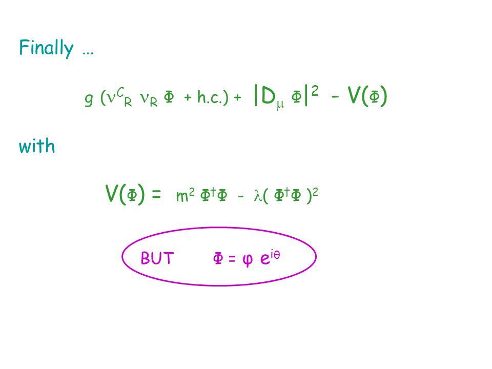 Finally … g ( C R R Φ + h.c.) + |D  Φ | 2 - V( Φ ) with V( Φ ) = m 2 Φ † Φ - ( Φ † Φ ) 2 BUT Φ = φ e i θ