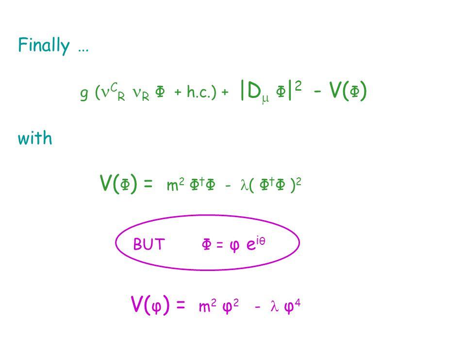 Finally … g ( C R R Φ + h.c.) + |D  Φ | 2 - V( Φ ) with V( Φ ) = m 2 Φ † Φ - ( Φ † Φ ) 2 BUT Φ = φ e i θ V( φ ) = m 2 φ 2 - φ 4