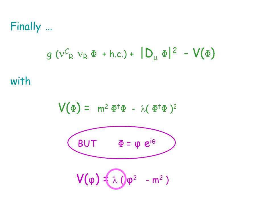 Finally … g ( C R R Φ + h.c.) + |D  Φ | 2 - V( Φ ) with V( Φ ) = m 2 Φ † Φ - ( Φ † Φ ) 2 BUT Φ = φ e i θ V( φ ) = ( φ 2 - m 2 )