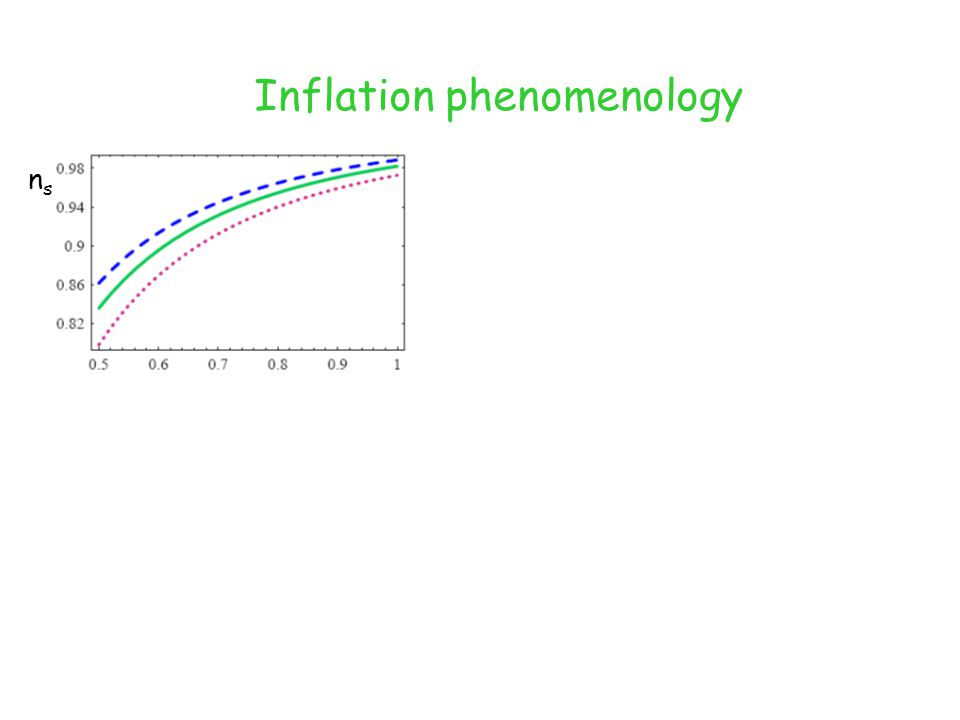 Inflation phenomenology nsns