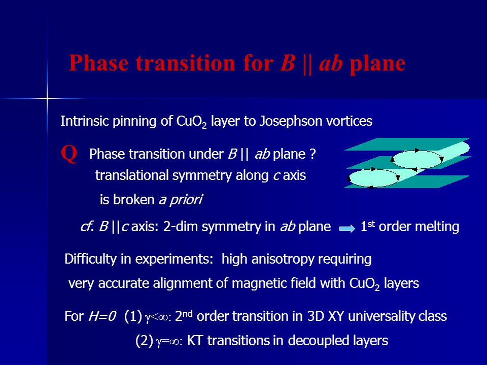 Q Phase transition under B || ab plane . cf.