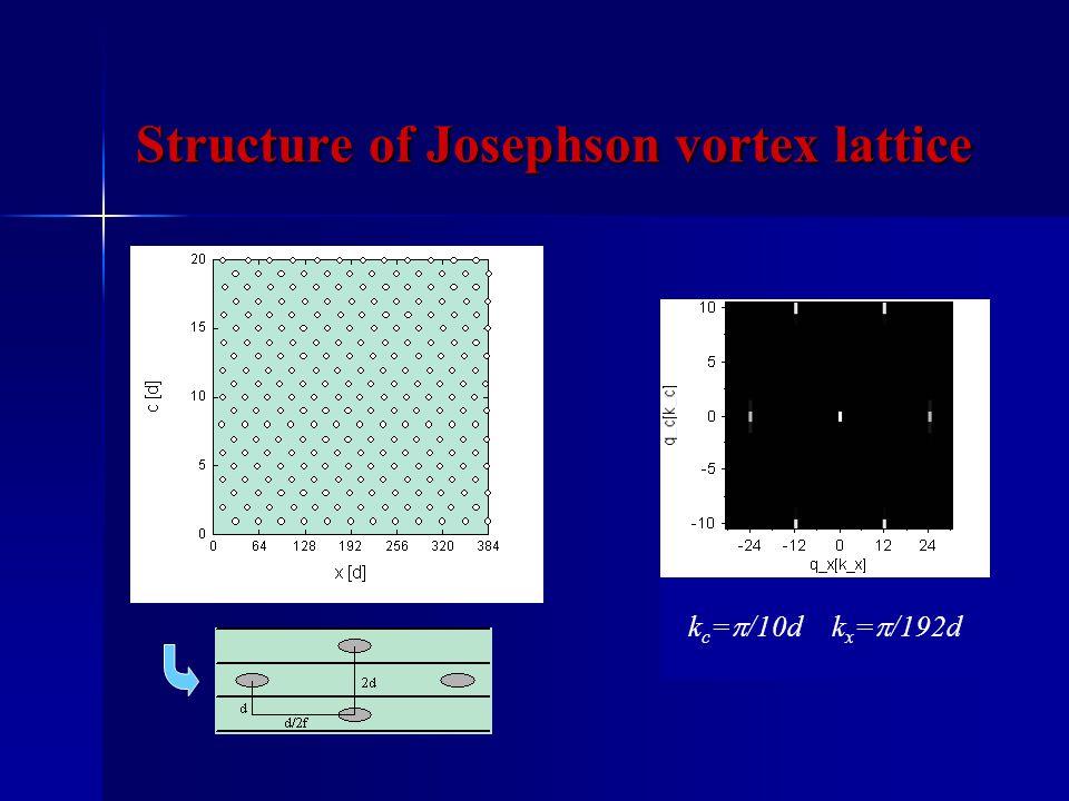k c =  /10dk x =  /192d Structure of Josephson vortex lattice