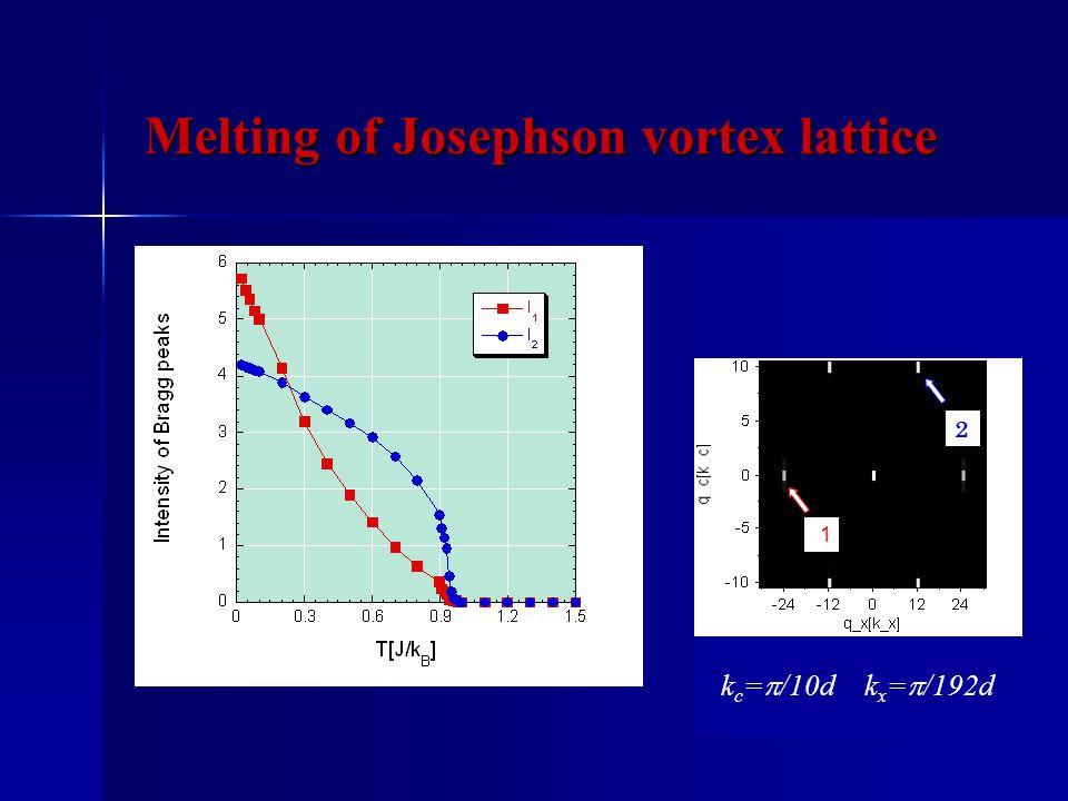k c =  /10dk x =  /192d 1 2 Melting of Josephson vortex lattice