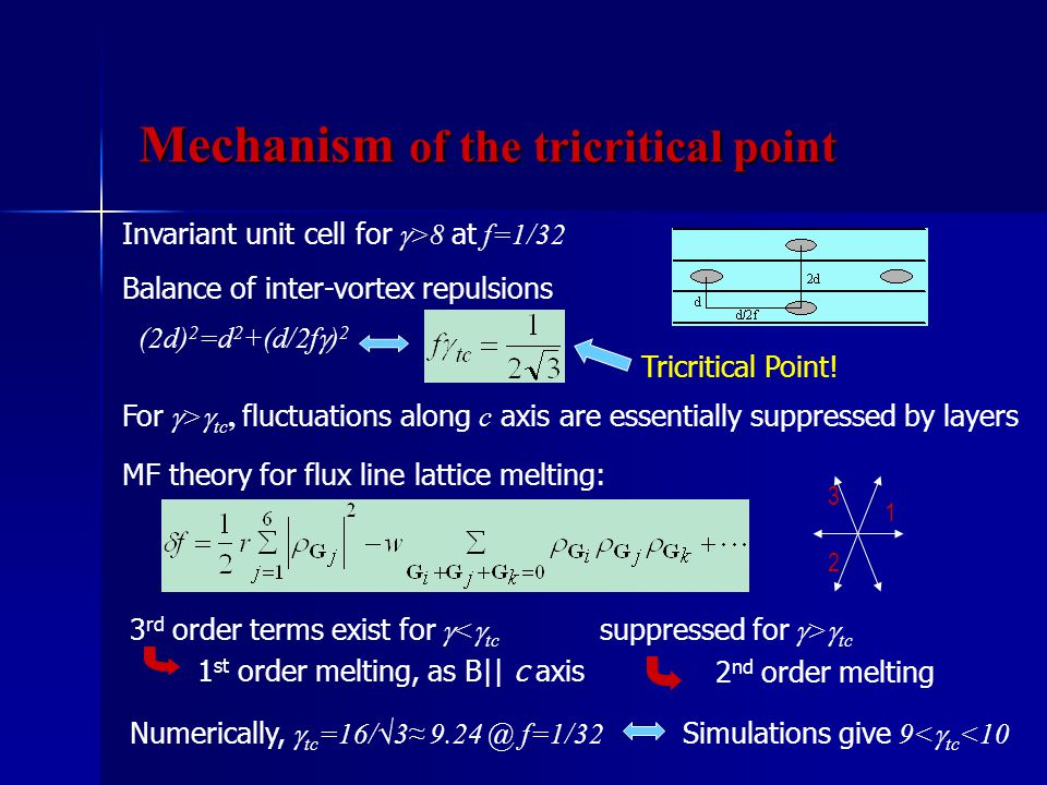 Mechanism of the tricritical point Tricritical Point.