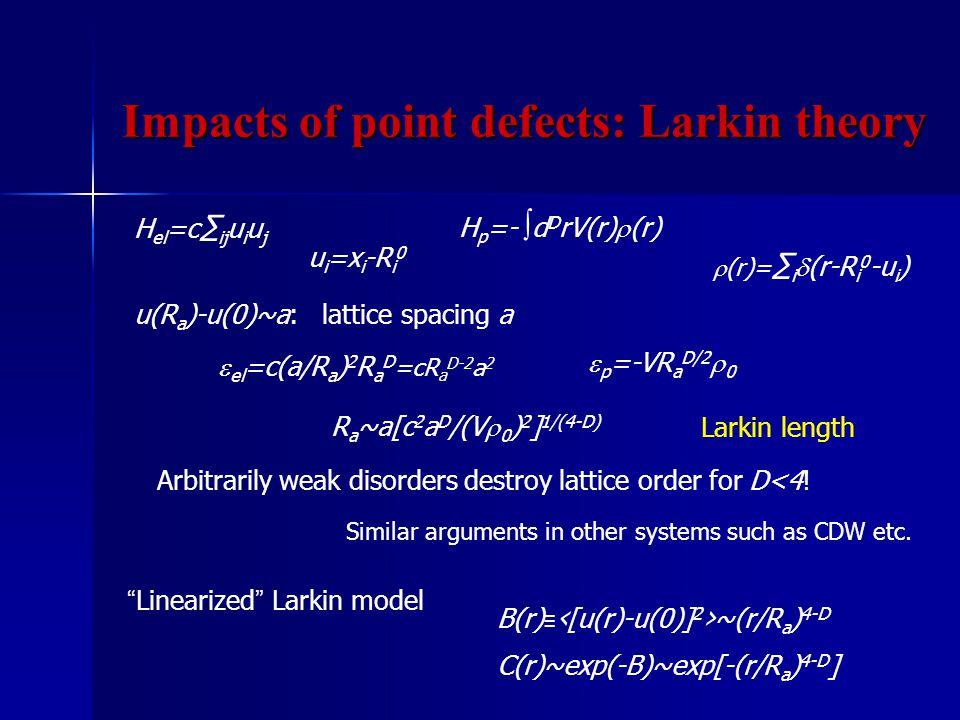 H p =- ∫ d D rV(r)  (r) H el =c ∑ ij u i u j u i =x i -R i 0  (r)= ∑ i  (r-R i 0 -u i ) u(R a )-u(0)~a: lattice spacing a  el =c(a/R a ) 2 R a D =cR a D-2 a 2  p =-VR a D/2  0 R a ~a[c 2 a D /(V  0 ) 2 ] 1/(4-D) Arbitrarily weak disorders destroy lattice order for D<4.