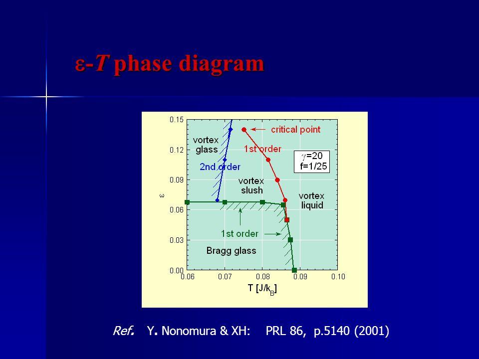 Ref. Y. Nonomura & XH: PRL 86, p.5140 (2001)  -T phase diagram
