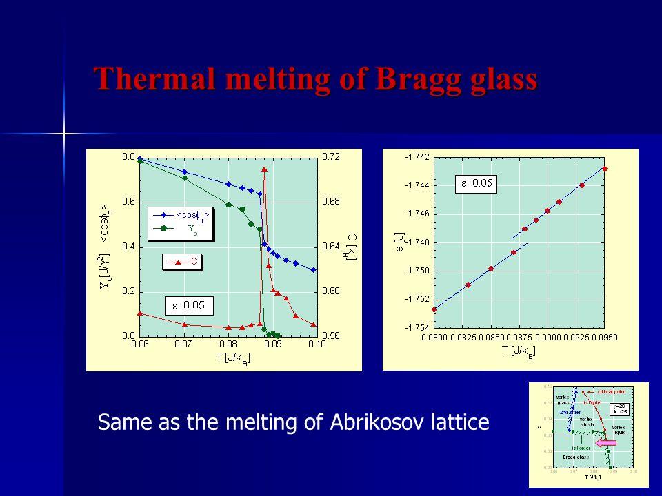 Same as the melting of Abrikosov lattice Thermal melting of Bragg glass
