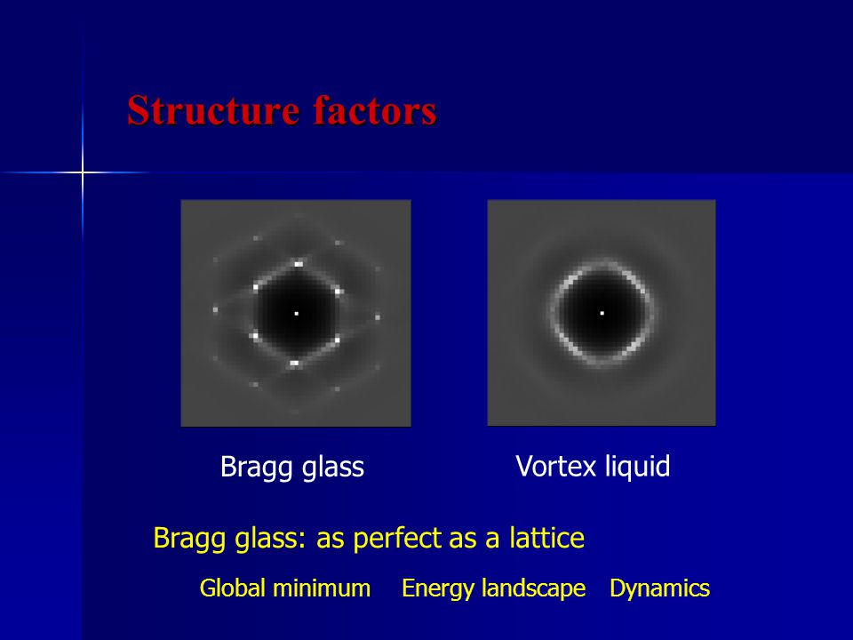 Structure factors Bragg glass Vortex liquid Bragg glass: as perfect as a lattice Global minimumEnergy landscapeDynamics