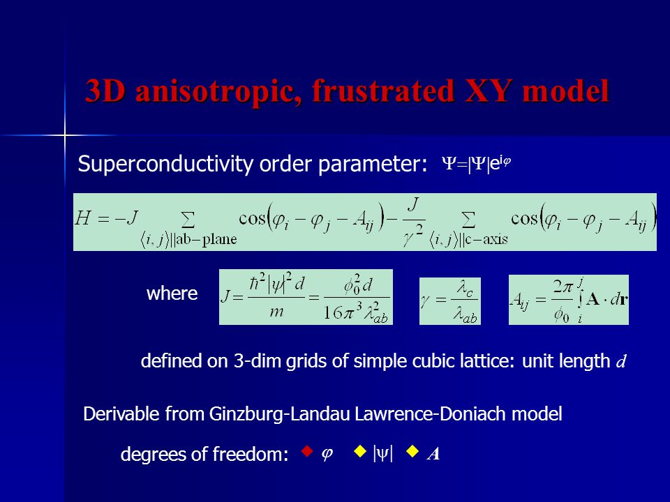 where defined on 3-dim grids of simple cubic lattice: unit length d Derivable from Ginzburg-Landau Lawrence-Doniach model degrees of freedom: A ◆◆◆  Superconductivity order parameter:  e i  3D anisotropic, frustrated XY model