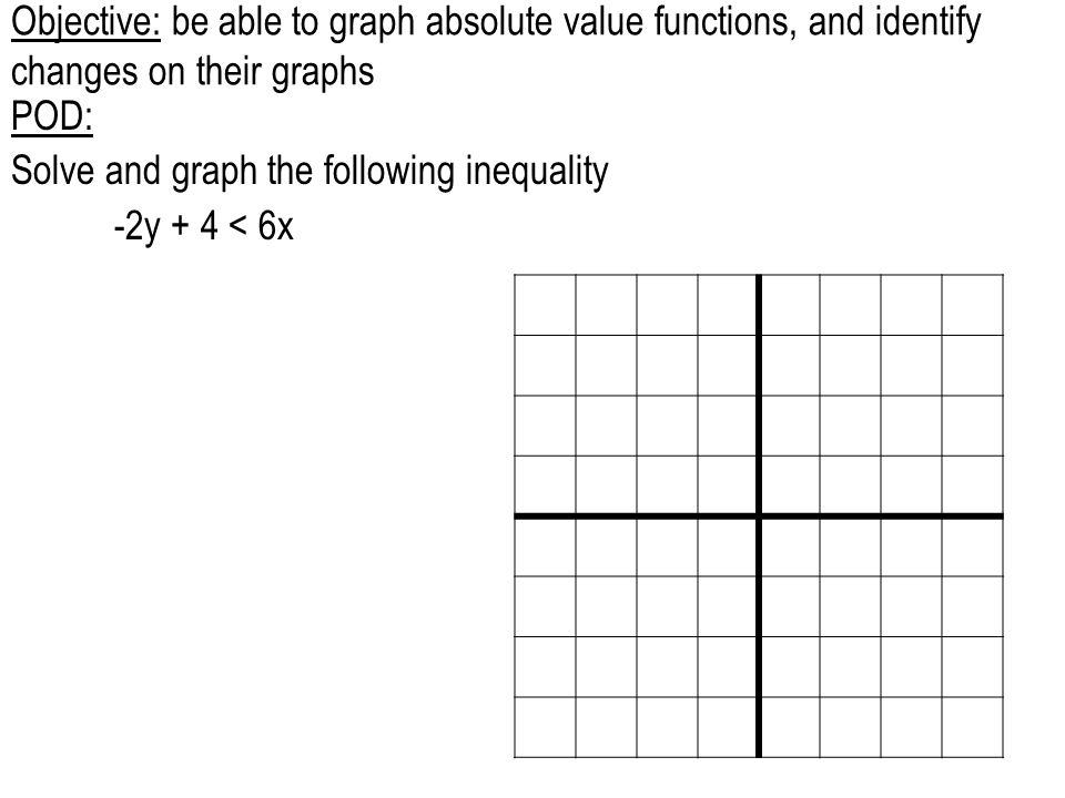 Objective: be able to graph absolute value functions, and identify changes on their graphs POD: Solve and graph the following inequality -2y + 4 < 6x