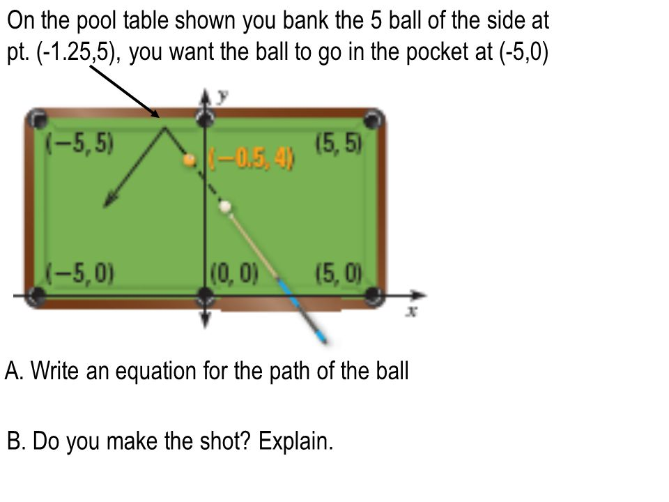 On the pool table shown you bank the 5 ball of the side at pt.