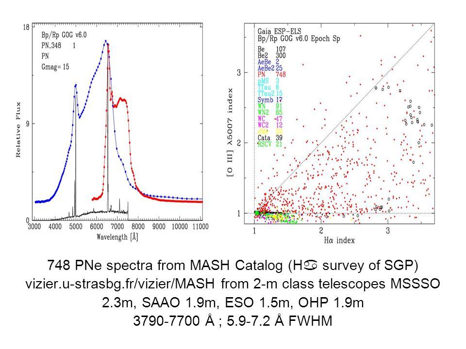 748 PNe spectra from MASH Catalog (H  survey of SGP) vizier.u-strasbg.fr/vizier/MASH from 2-m class telescopes MSSSO 2.3m, SAAO 1.9m, ESO 1.5m, OHP 1.9m 3790-7700 Å ; 5.9-7.2 Å FWHM