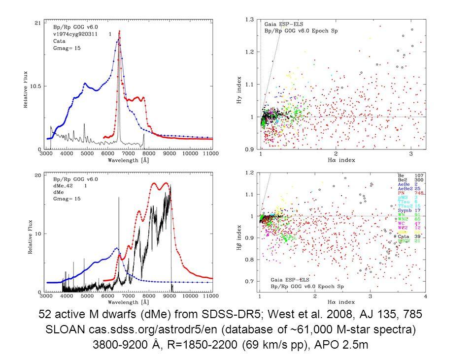52 active M dwarfs (dMe) from SDSS-DR5; West et al.