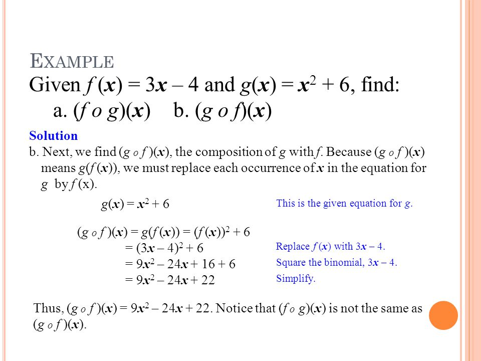 Solution b. Next, we find (g o f )(x), the composition of g with f.