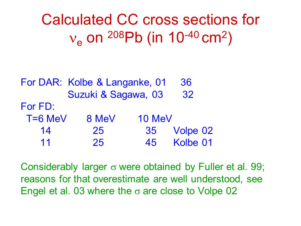 Calculated CC cross sections for e on 208 Pb (in 10 -40 cm 2 ) For DAR: Kolbe & Langanke, 01 36 Suzuki & Sagawa, 03 32 For FD: T=6 MeV 8 MeV 10 MeV 14 25 35 Volpe 02 11 25 45 Kolbe 01 Considerably larger  were obtained by Fuller et al.