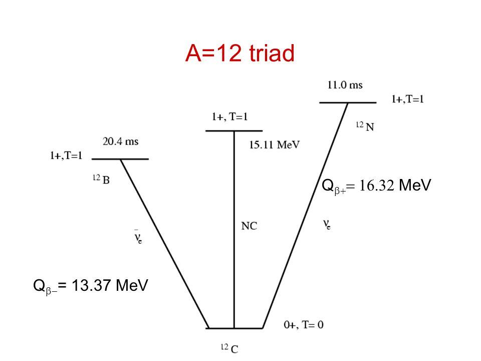 A=12 triad Q   MeV Q  = 13.37 MeV