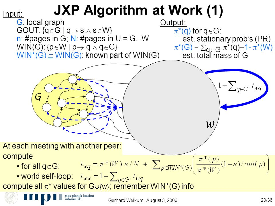 Gerhard Weikum August 3, 2006 20/36 JXP Algorithm at Work (1) Input: G: local graph GOUT: {q  G | q  s  s  W} n: #pages in G; N: #pages in U = G  W WIN(G): {p  W | p  q  q  G} WIN*(G)  WIN(G): known part of WIN(G) Output:  *(q) for q  G: est.