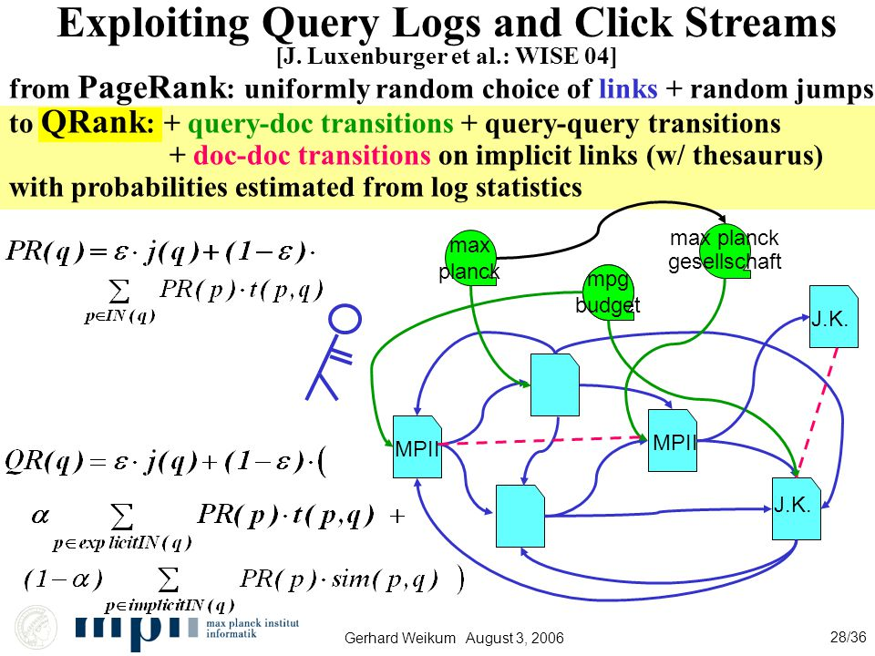 Gerhard Weikum August 3, 2006 28/36 from PageRank : uniformly random choice of links + random jumps to QRank : + query-doc transitions + query-query transitions + doc-doc transitions on implicit links (w/ thesaurus) with probabilities estimated from log statistics max planck gesellschaft max planck mpg budget Exploiting Query Logs and Click Streams [J.