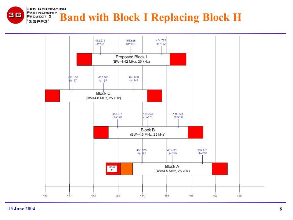 15 June 2004 6 Band with Block I Replacing Block H