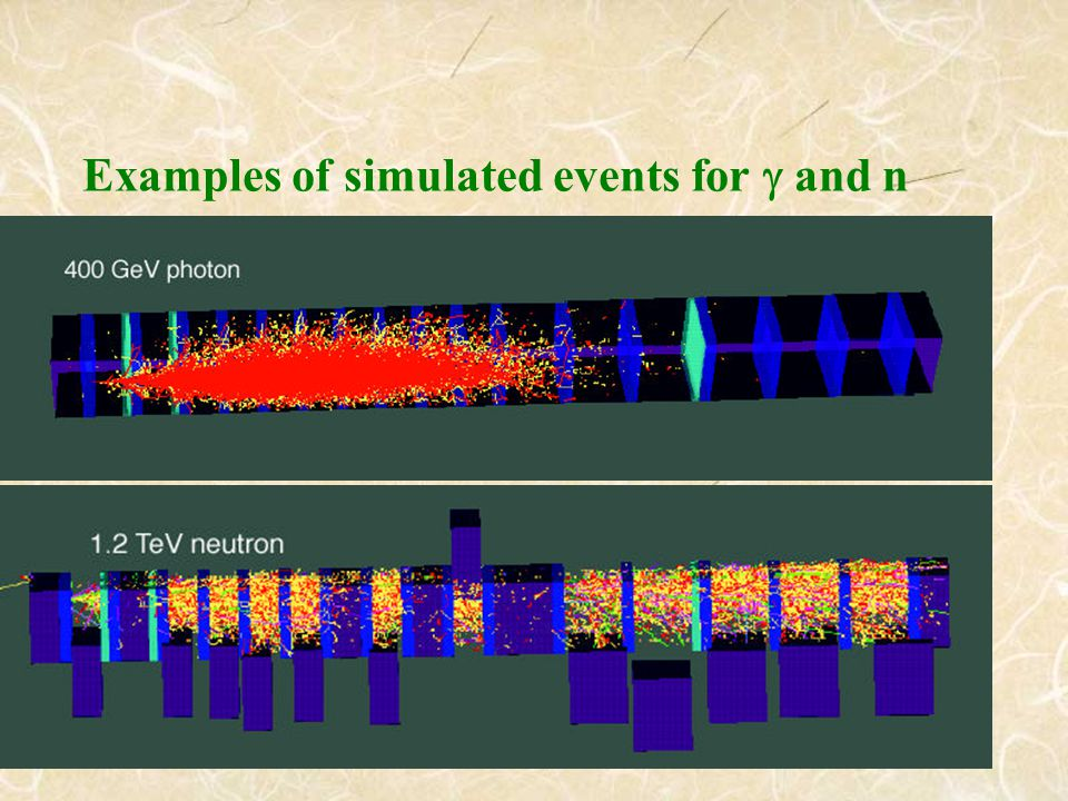 Examples of simulated events for  and n